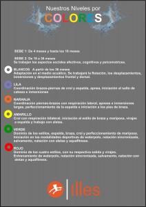 150917 COLORES NATACION Illes AiguaBlava red